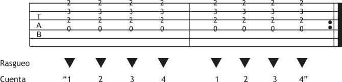 Imagen de tablaturas