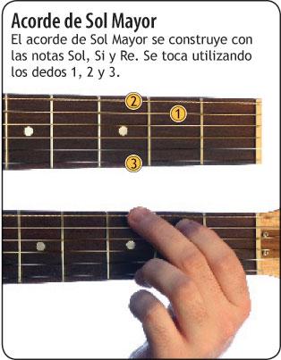 4 ACORDES BASICOS DE UNA RONDALLA G_major_spanish