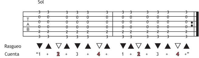 Imagen de tablatura